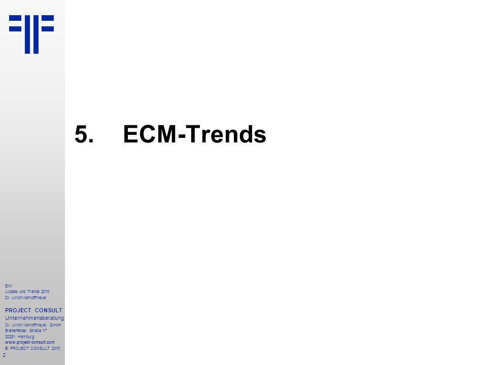 5. ECM-Trends