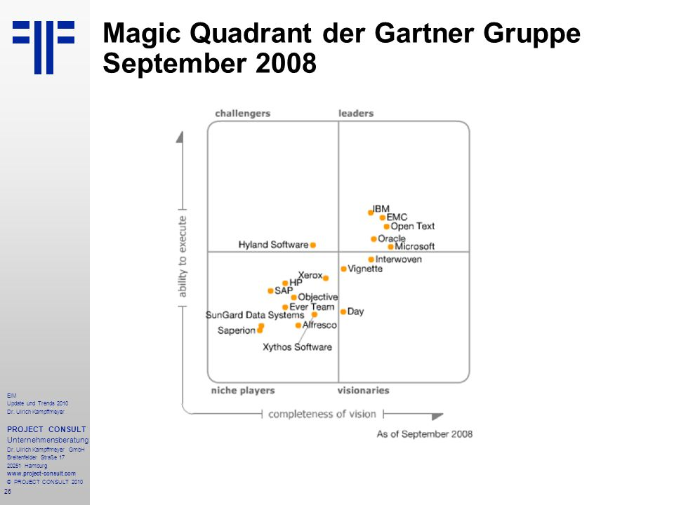 Magic Quadrant der Gartner Gruppe September 2008