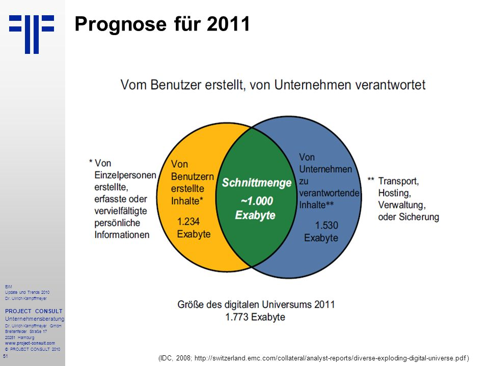 Prognose für 2011 (IDC, 2008; http://switzerland.emc.com/collateral/analyst-reports/diverse-exploding-digital-universe.pdf )