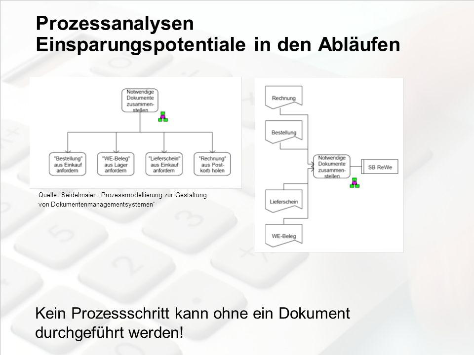 Prozessanalysen Einsparungspotentiale in den Abläufen