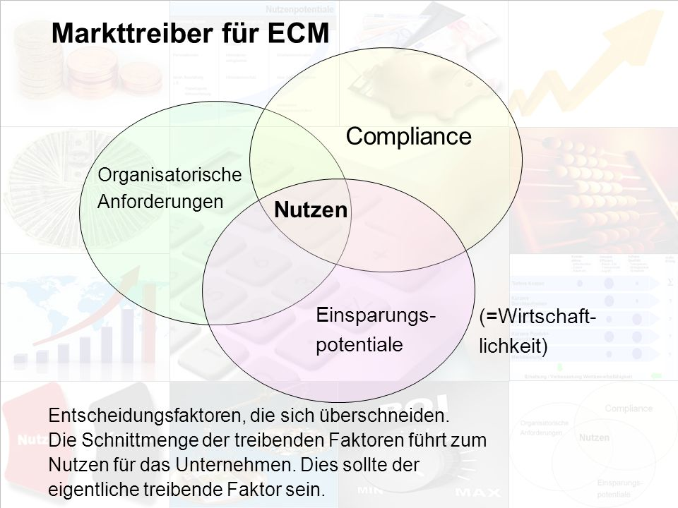 Markttreiber für ECM Compliance Nutzen Einsparungs- (=Wirtschaft-