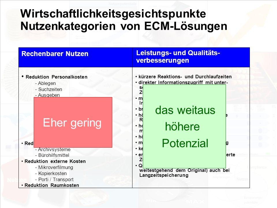 Wirtschaftlichkeitsgesichtspunkte Nutzenkategorien von ECM-Lösungen