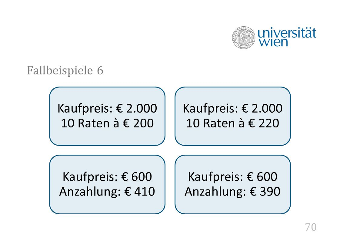 Kaufpreis: € 600 Anzahlung: € 410 Kaufpreis: € 600 Anzahlung: € 390