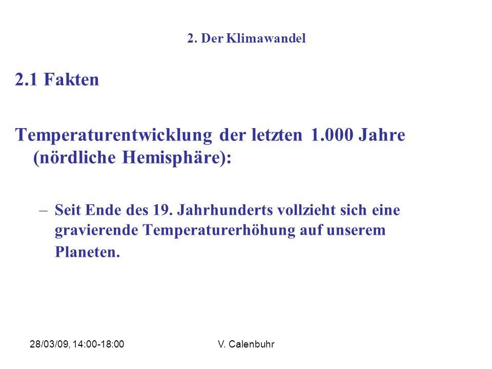 Temperaturentwicklung der letzten 1.000 Jahre (nördliche Hemisphäre):