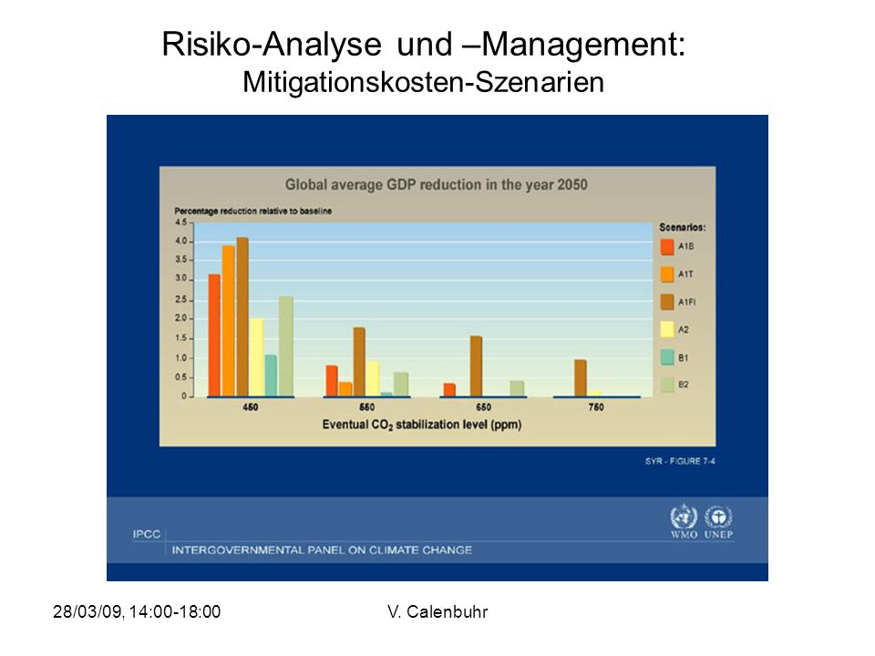 Risiko-Analyse und –Management: