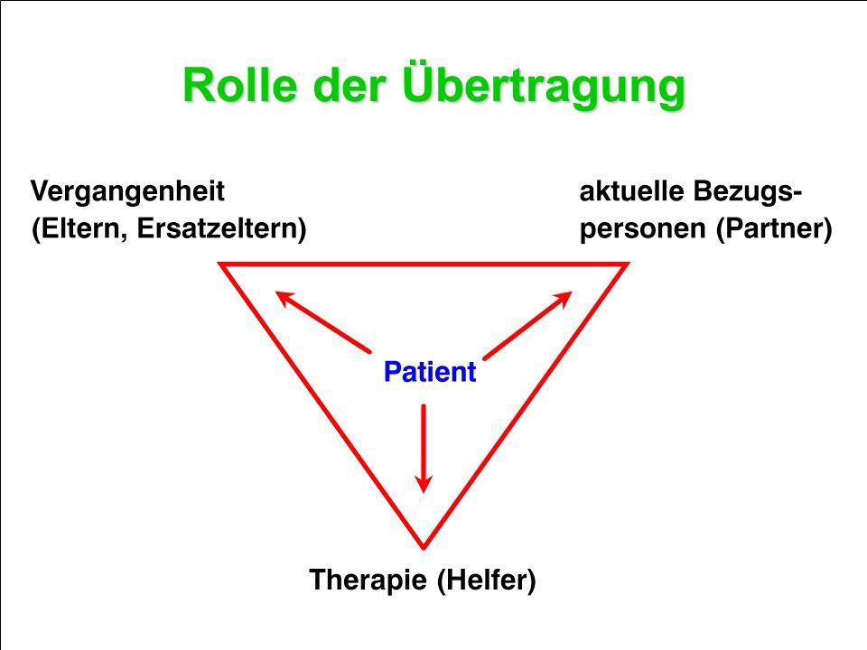 Rolle der Übertragung