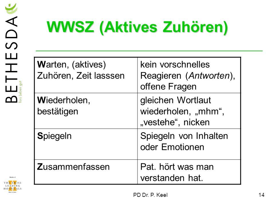 WWSZ (Aktives Zuhören)