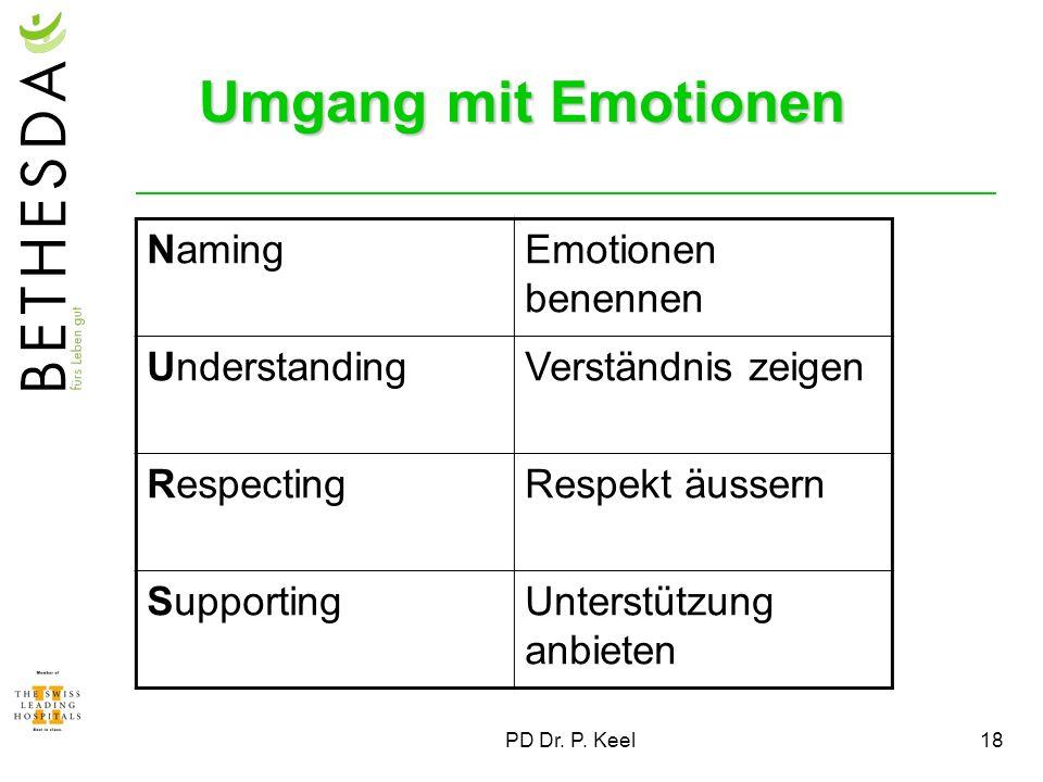 Umgang mit Emotionen Naming Emotionen benennen Understanding