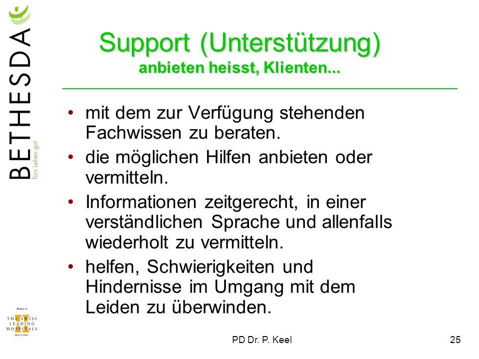 Support (Unterstützung) anbieten heisst, Klienten...