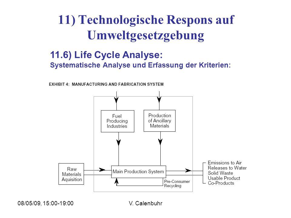 11) Technologische Respons auf Umweltgesetzgebung