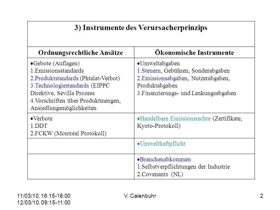3) Instrumente des Verursacherprinzips