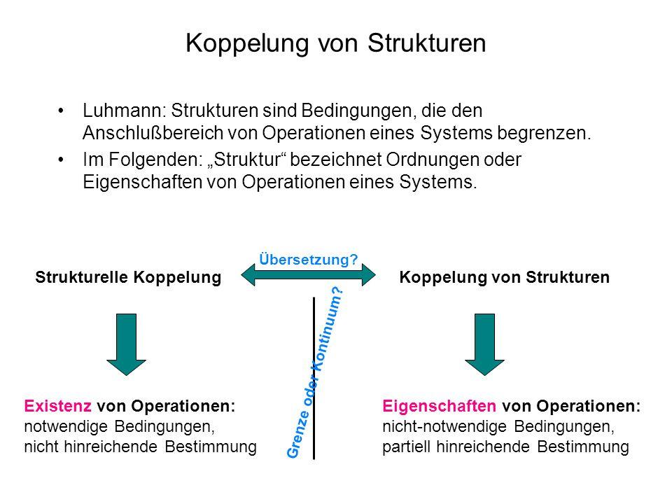 Koppelung von Strukturen