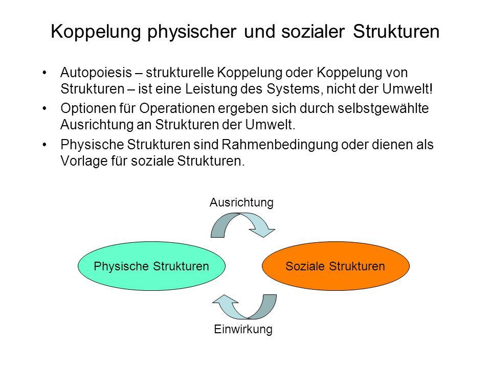 Koppelung physischer und sozialer Strukturen