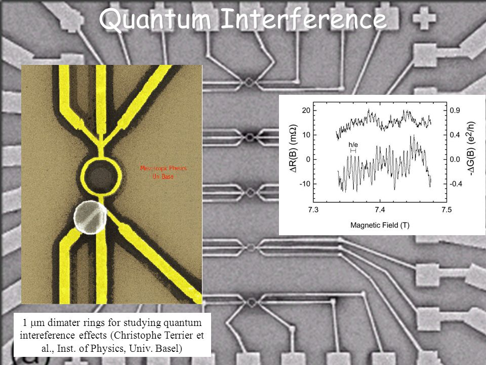 Quantum Interference 1 m dimater rings for studying quantum intereference effects (Christophe Terrier et al., Inst. of Physics, Univ. Basel)