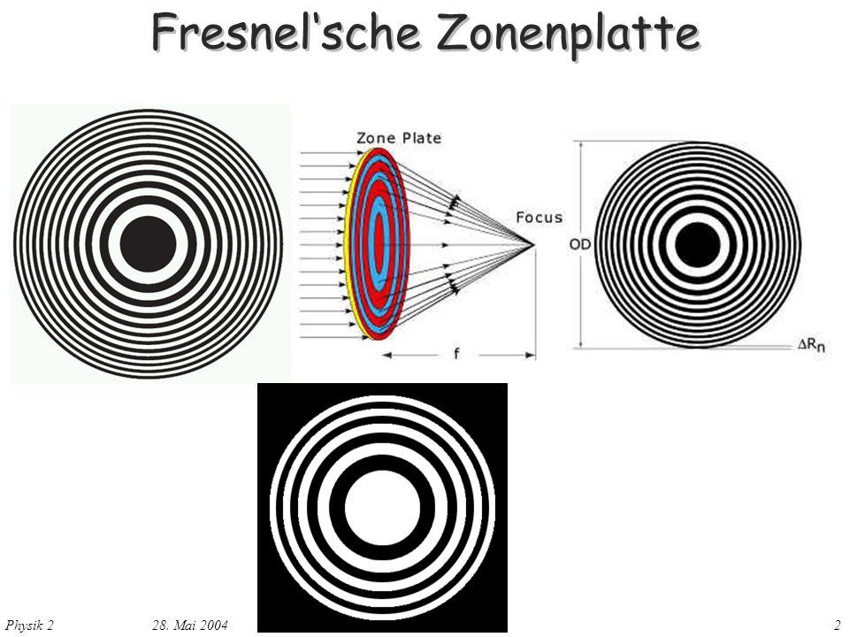 Fresnel'sche Zonenplatte