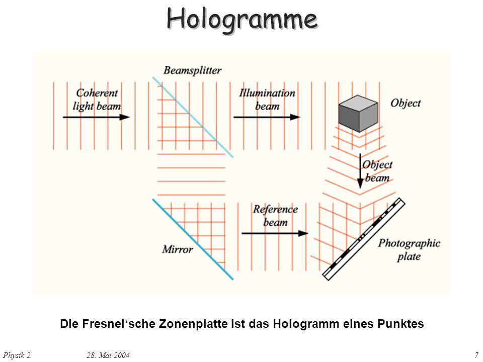 Hologramme Die Fresnel'sche Zonenplatte ist das Hologramm eines Punktes 28. Mai 2004