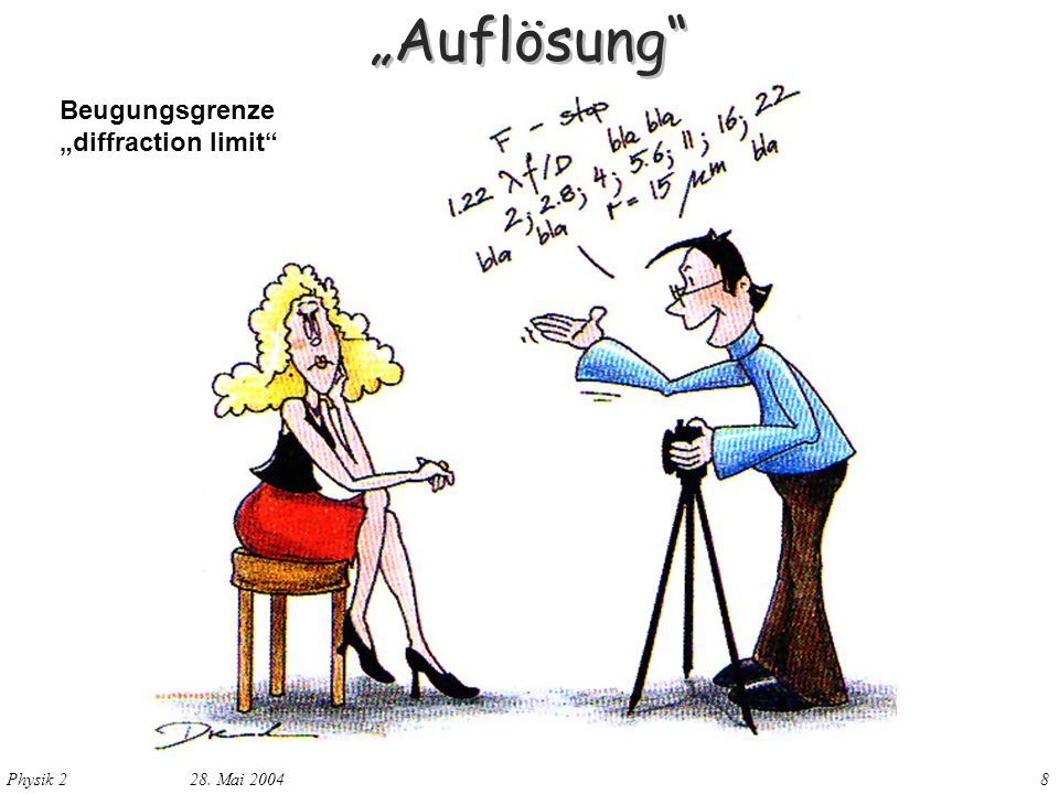 """Auflösung Beugungsgrenze ""diffraction limit 28. Mai 2004"