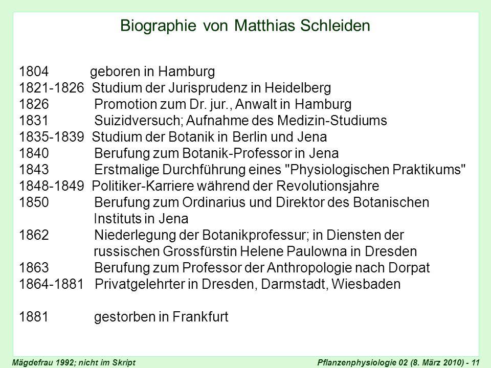 Biographie von Matthias Schleiden