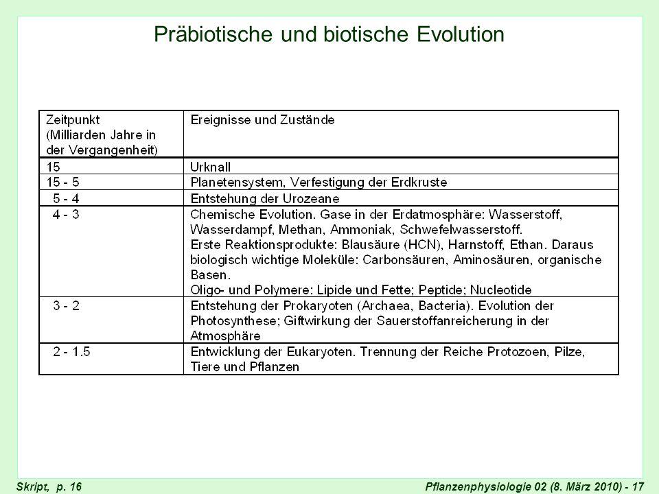 Präbiotische und biotische Evolution