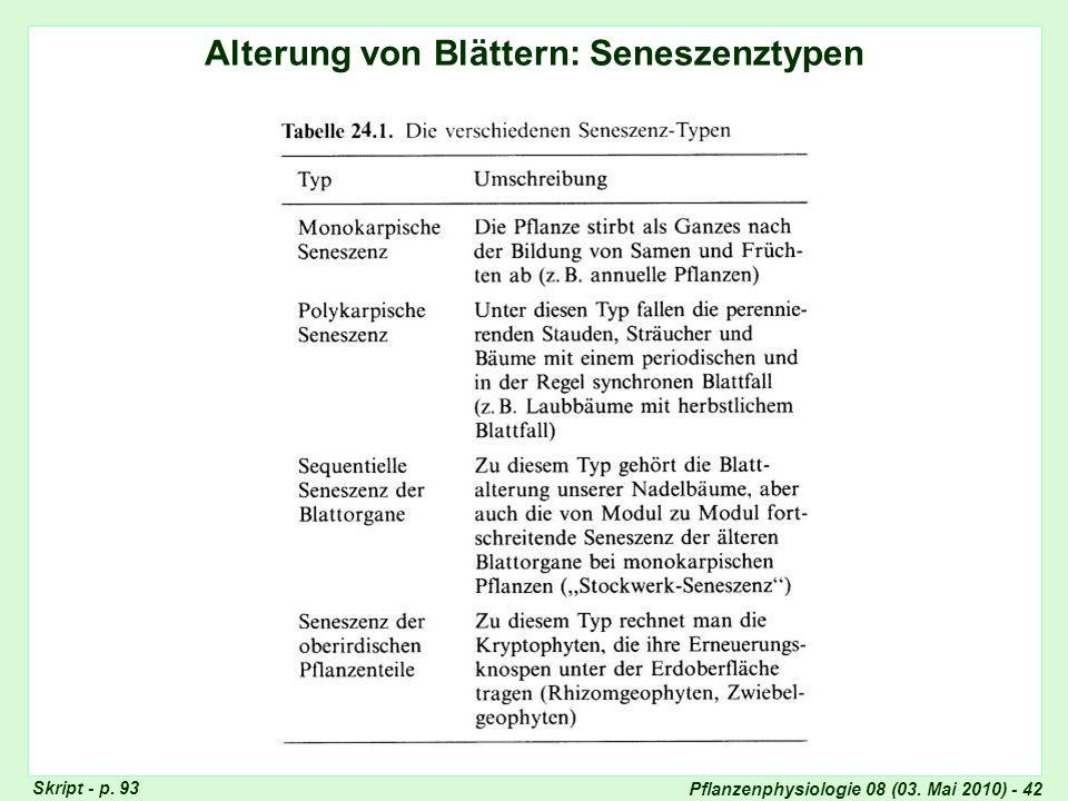 Alterung von Blättern: Seneszenztypen