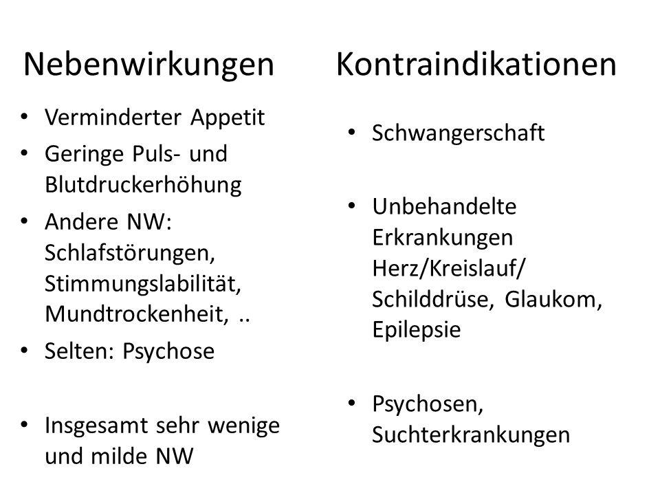 Nebenwirkungen Kontraindikationen