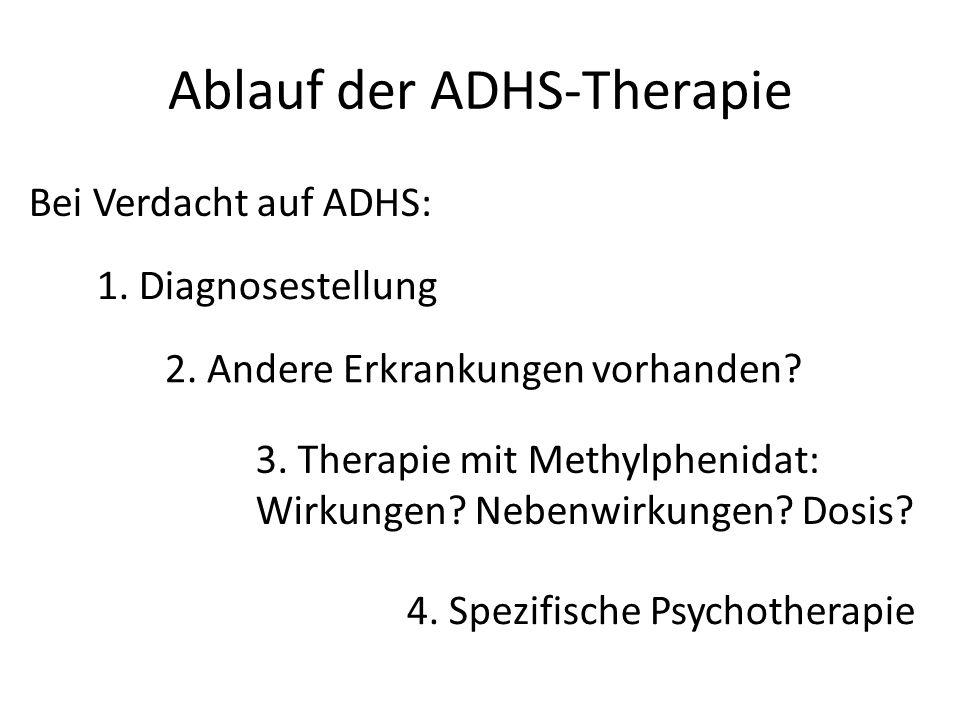 Ablauf der ADHS-Therapie