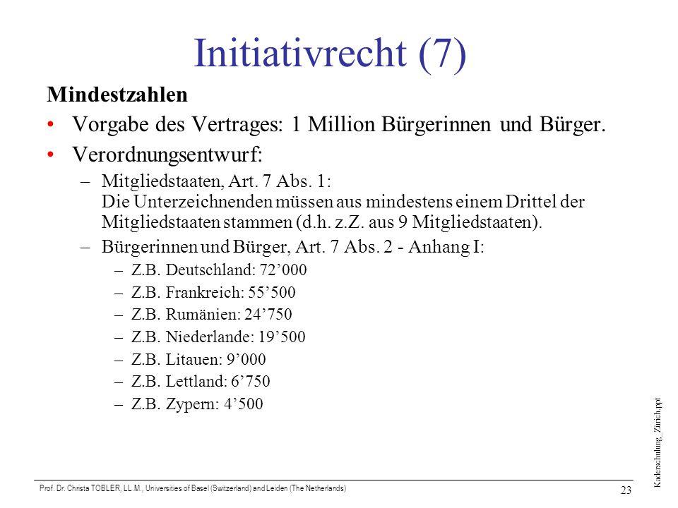 Initiativrecht (7) Mindestzahlen