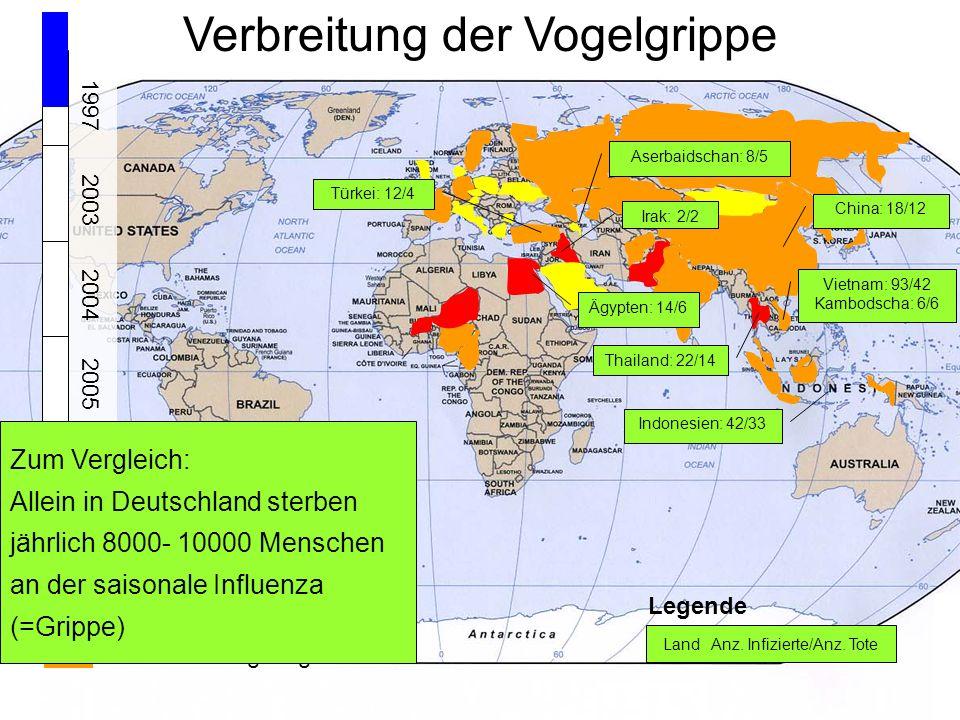 Verbreitung der Vogelgrippe
