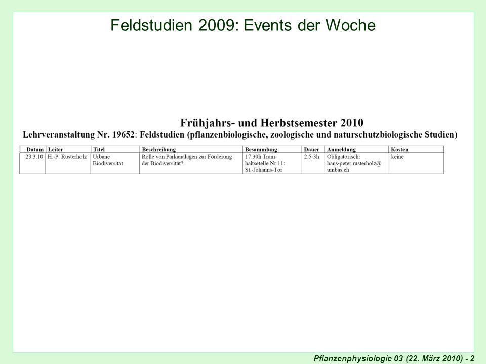 Feldstudien 2009: Events der Woche