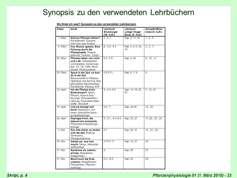 Lehrbücher (Synopsis)
