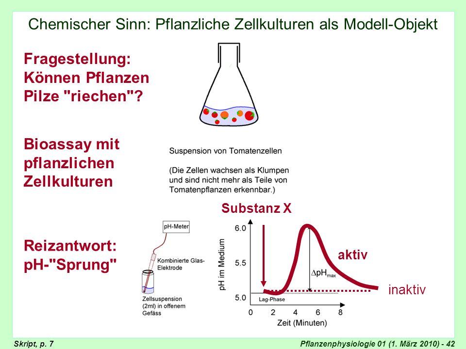 Briefe Mit Chemischer Substanz : Pflanzenphysiologie thomas boller frühlingsemester