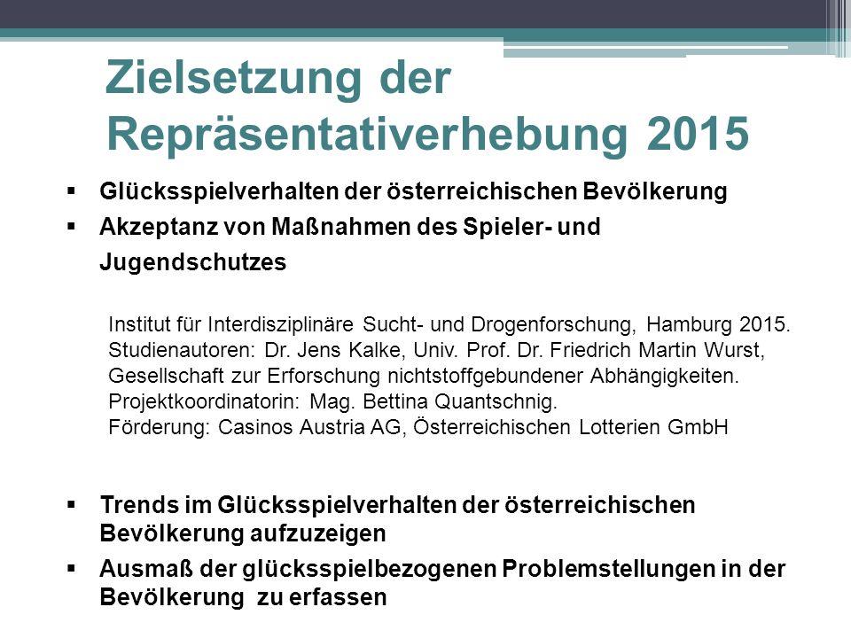 Zielsetzung der Repräsentativerhebung 2015