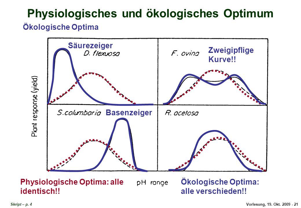 Physiologisches und ökologisches Optimum