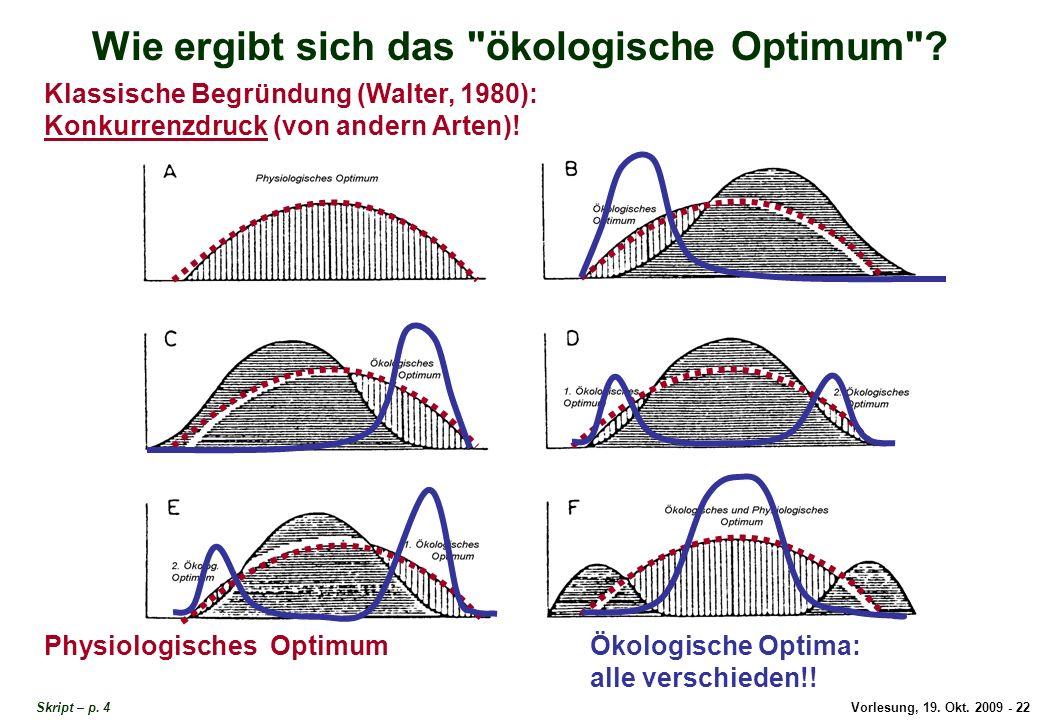 Wie ergibt sich das ökologische Optimum
