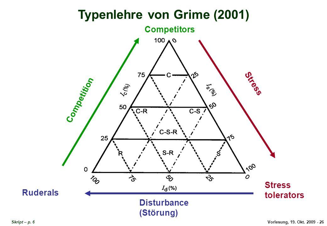 Typenlehre von Grime (2)
