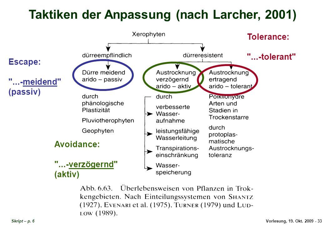 Taktiken der Anpassung (2)