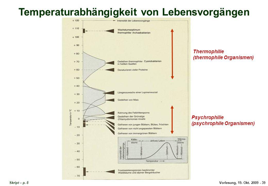 Temperaturabhängigkeit von Lebensvorgängen