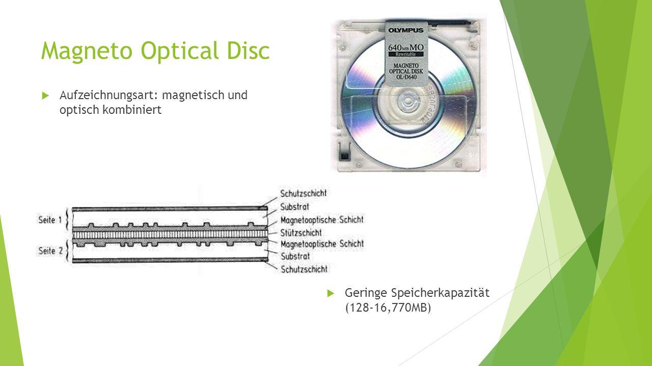 Magneto Optical Disc Aufzeichnungsart: magnetisch und optisch kombiniert.