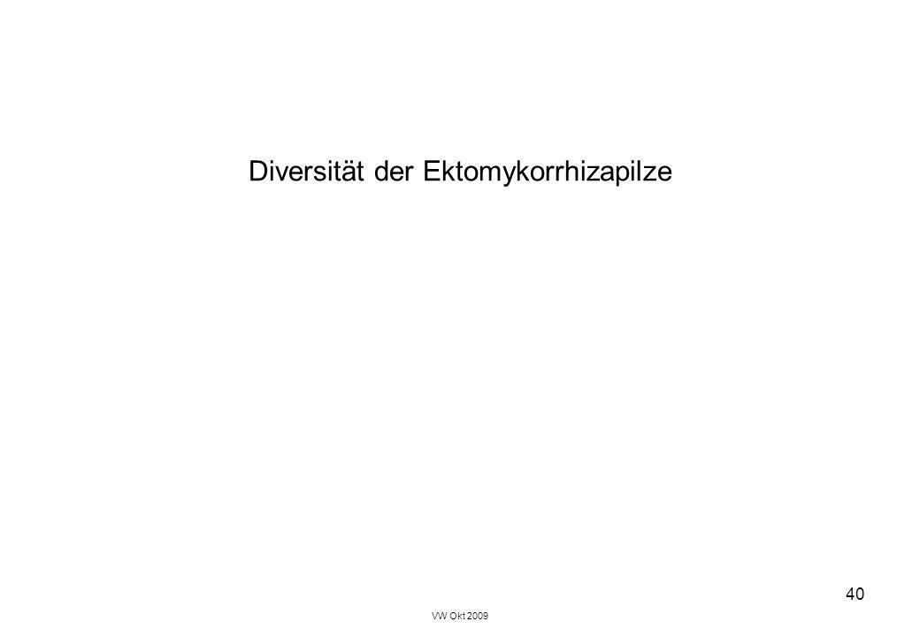 Diversität der Ektomykorrhizapilze
