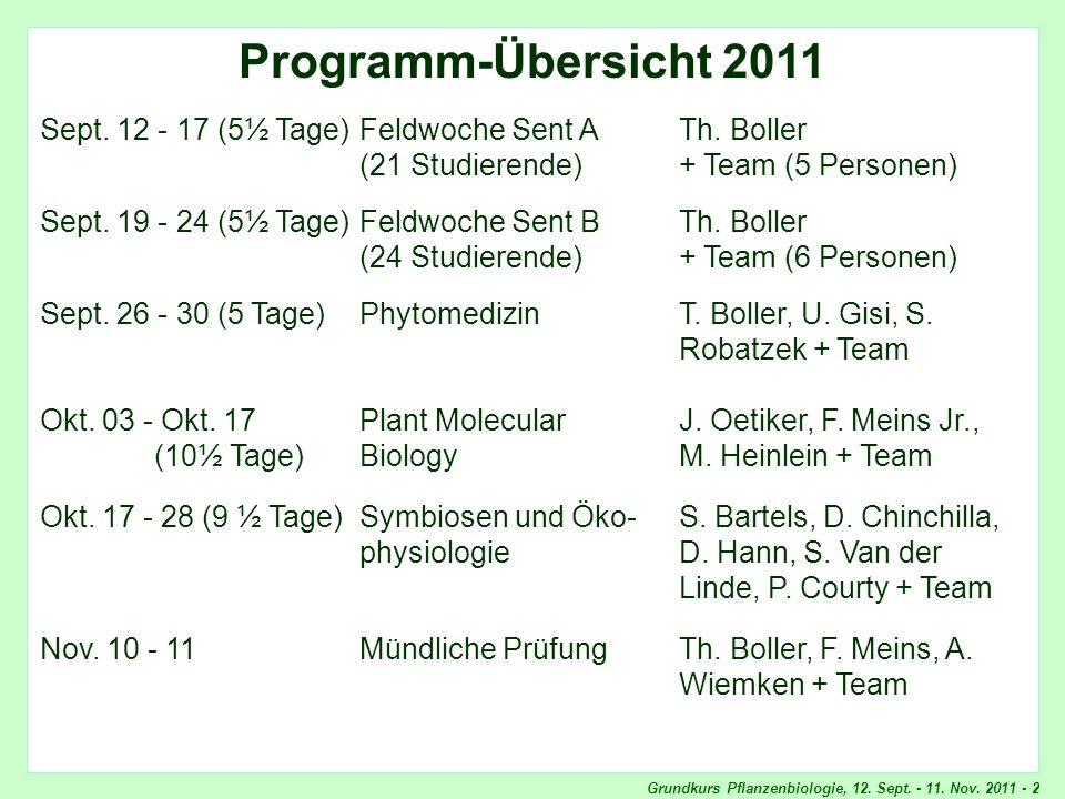 Programm-Übersicht Programm-Übersicht 2011. Sept. 12 - 17 (5½ Tage) Feldwoche Sent A Th. Boller. (21 Studierende) + Team (5 Personen)