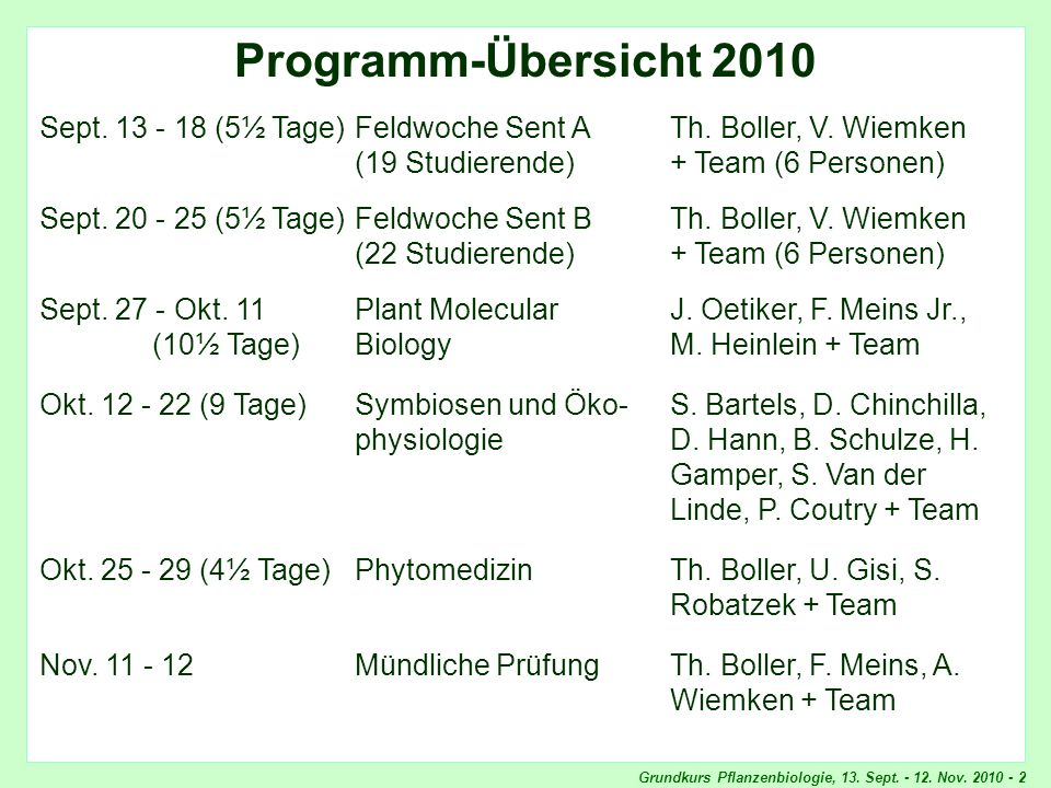 Programm-Übersicht Programm-Übersicht 2010. Sept. 13 - 18 (5½ Tage) Feldwoche Sent A Th. Boller, V. Wiemken.