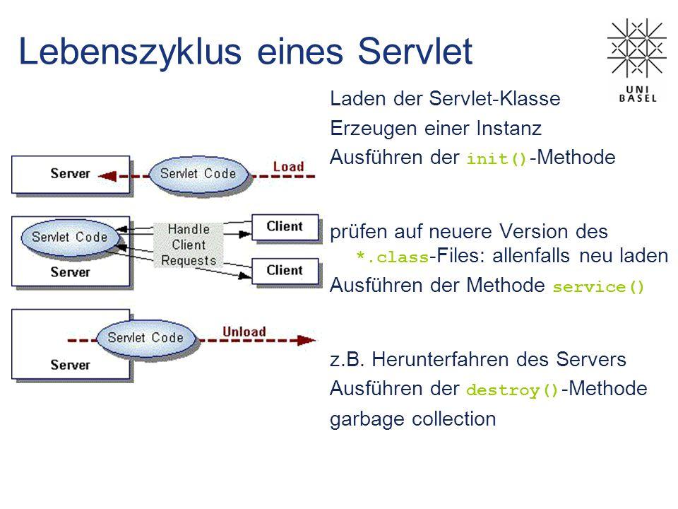 Lebenszyklus eines Servlet