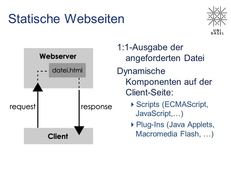 Statische Webseiten 1:1-Ausgabe der angeforderten Datei