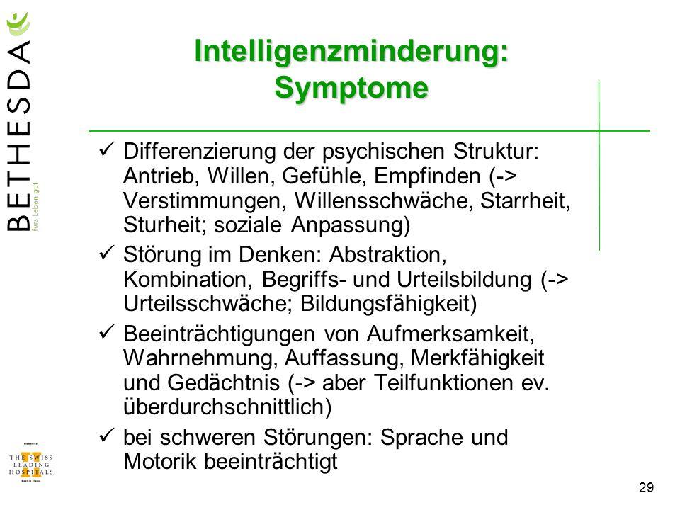 Intelligenzminderung: Symptome