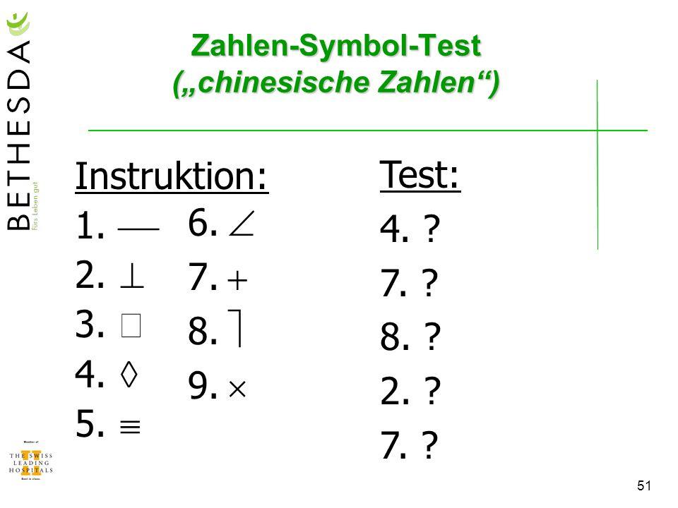 """Zahlen-Symbol-Test (""""chinesische Zahlen )"""