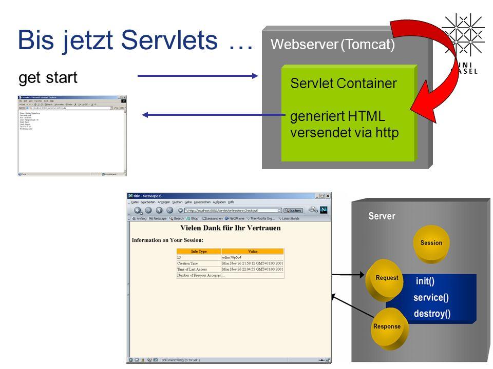 Bis jetzt Servlets … get start Webserver (Tomcat) Servlet Container