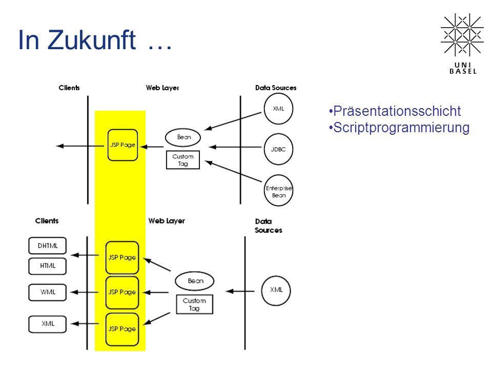 In Zukunft … Präsentationsschicht Scriptprogrammierung