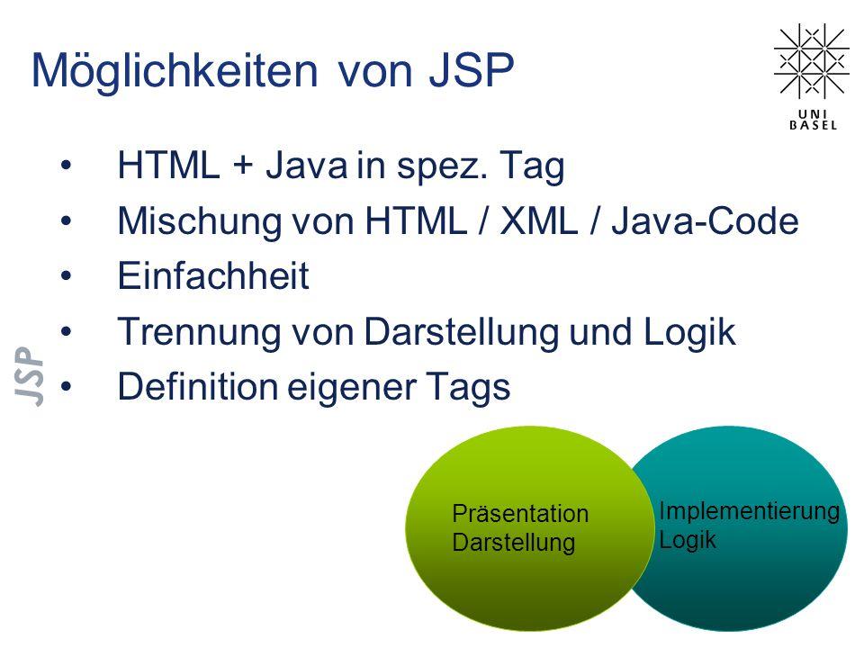 Möglichkeiten von JSP HTML + Java in spez. Tag