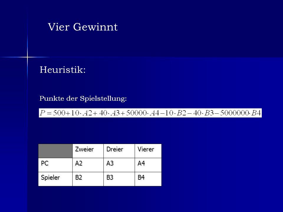 Vier Gewinnt Heuristik: Punkte der Spielstellung: Zweier Dreier Vierer