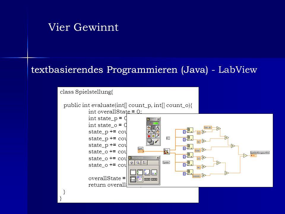 Vier Gewinnt textbasierendes Programmieren (Java) - LabView